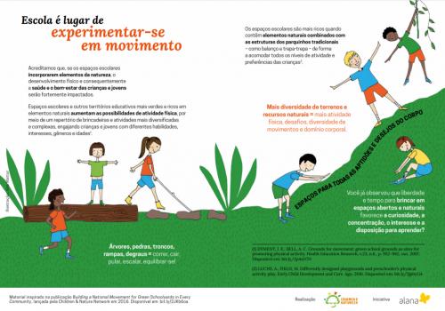 Ilustração de crianças brincando e observando a natureza. Ao redor textos sobre escola como lugar de experimentar-se em movimento.